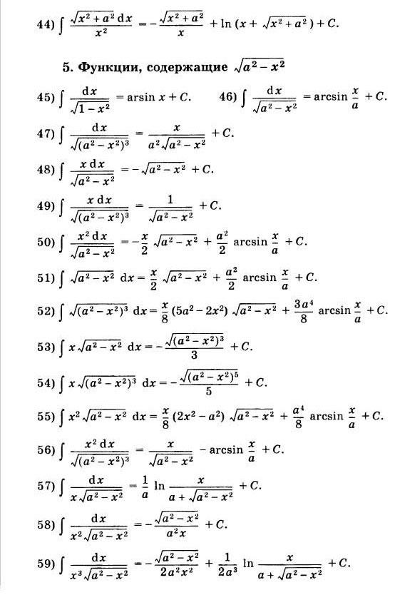 Algèbre géométrique, Part